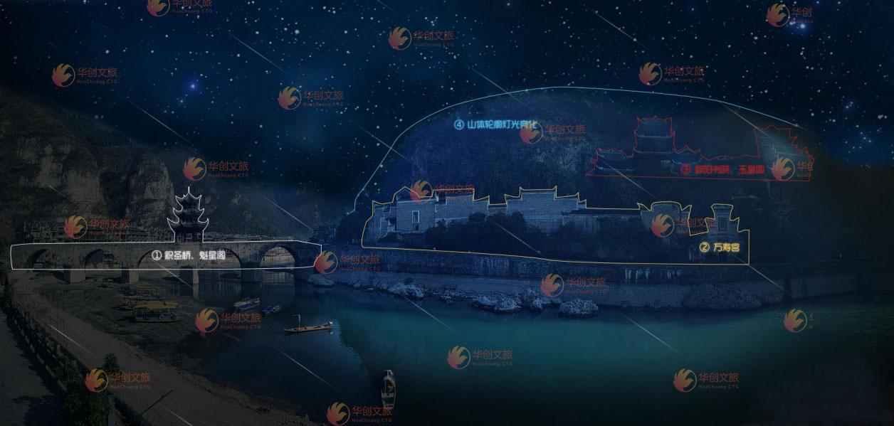 旅游景区夜游全息投影方案设计