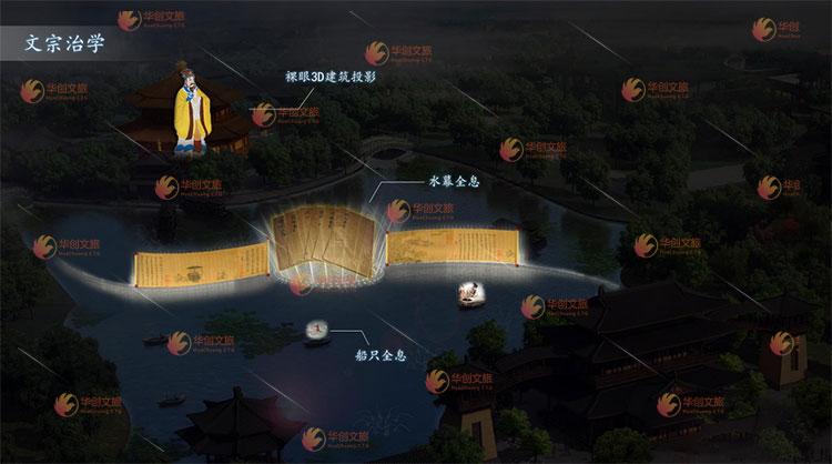 文旅景区夜游古建筑投影+水幕投影策划
