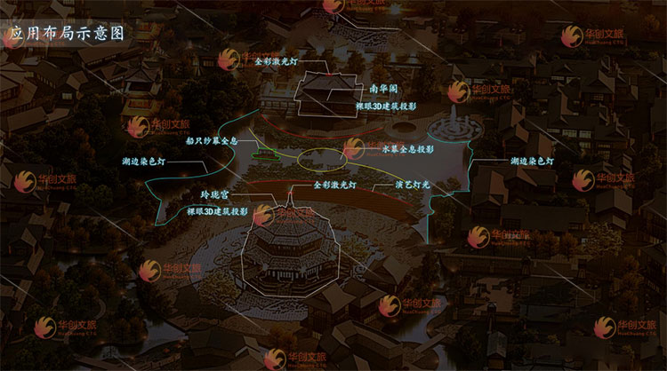 华创文旅旅游景区夜游模式